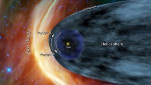voyager-nasa-solar-system-heliosheath