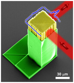 Scientists invent new way to manipulate light